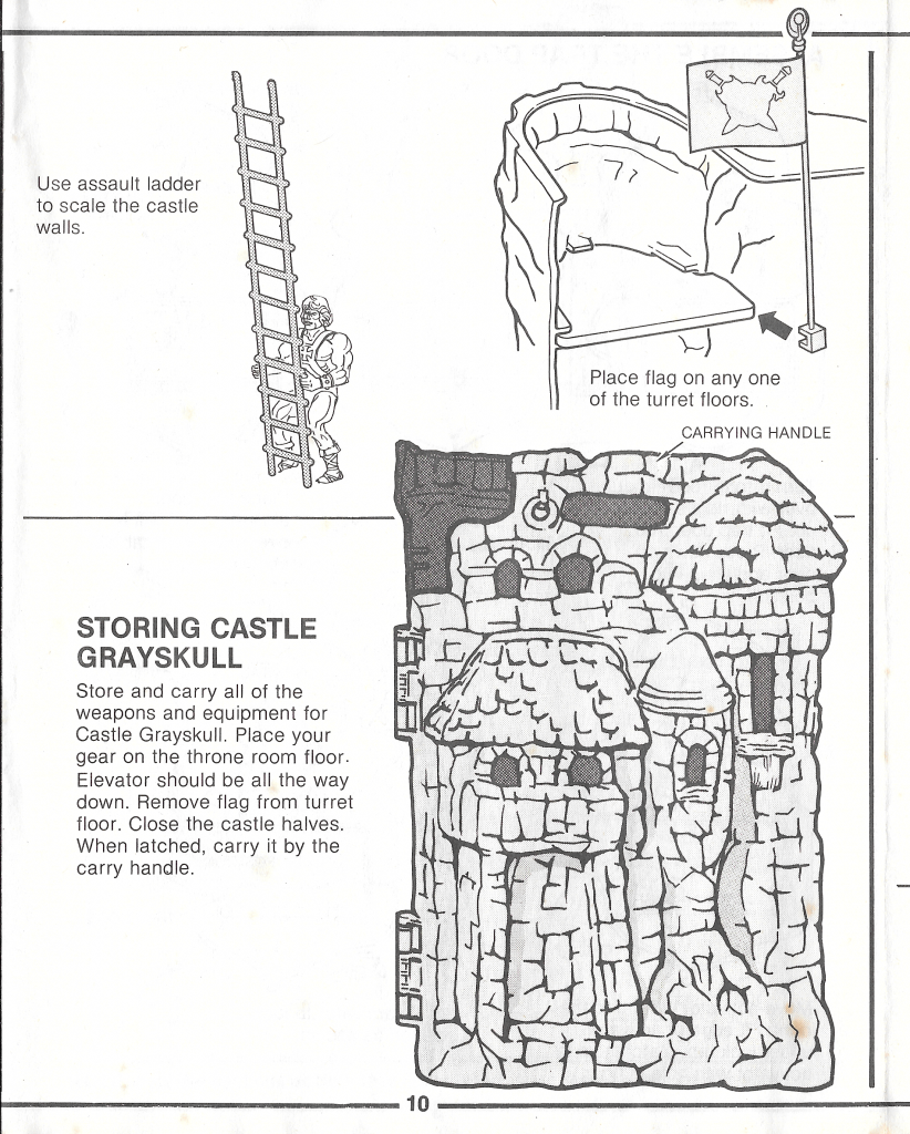 Parts Of A Castle Manual Guide